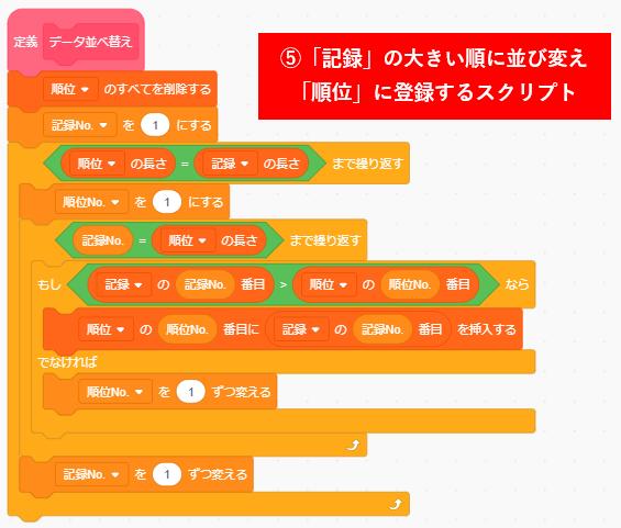 【スクラッチ小技集】データの並び替え、ランキング作成方法