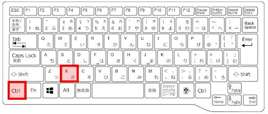 ショートカットCtrl+X