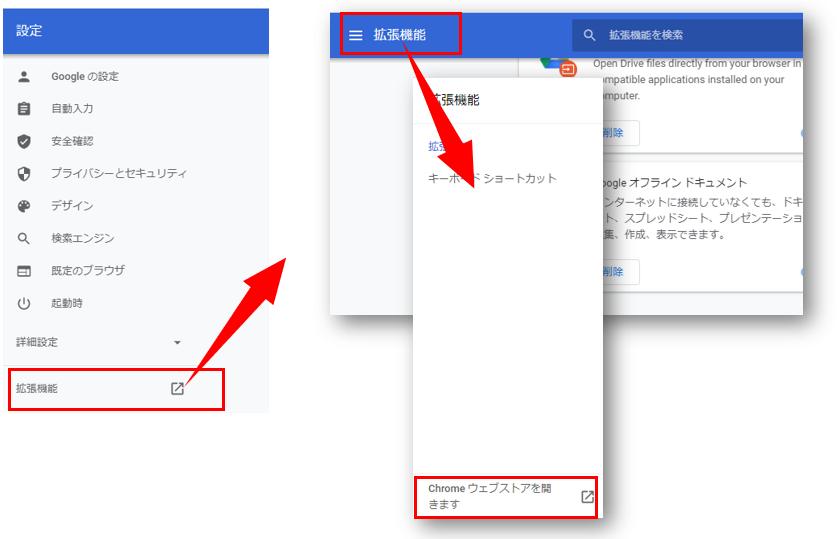Web広告を撃退する3つの方法