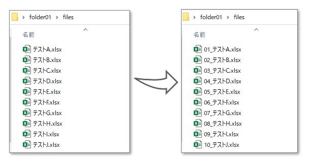 ファイル名一括変更イメージ図